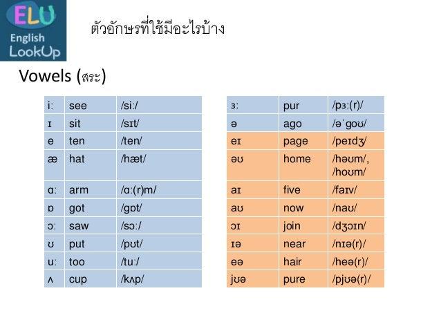 ตัวอักษรที่ใช้มีอะไรบ้าง Vowels (สระ) iː see /siː/ ɜː pur /pɜː(r)/ ɪ sit /sɪt/ ə ago /əˈɡoʊ/ e ten /ten/ eɪ page /peɪdʒ/ æ...