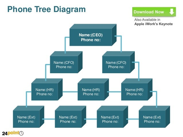 Phone tree diagram powerpoint presentation 4 download our maps and diagrams and discover the advantages ccuart Image collections