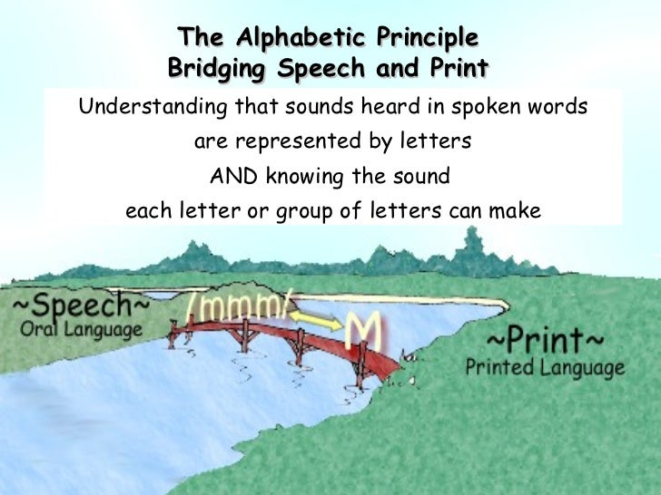 Building blocks phonological awareness webinar 23 the alphabetic principle bridging speech and printunderstanding that sounds heard in spoken words are represented by letters and knowing expocarfo