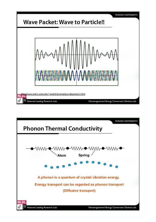 Phonons Lecture