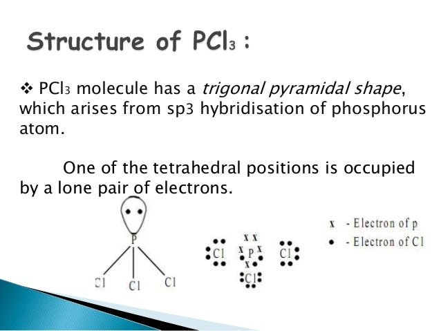 Physical Properties Of Phosphorus Pentachloride