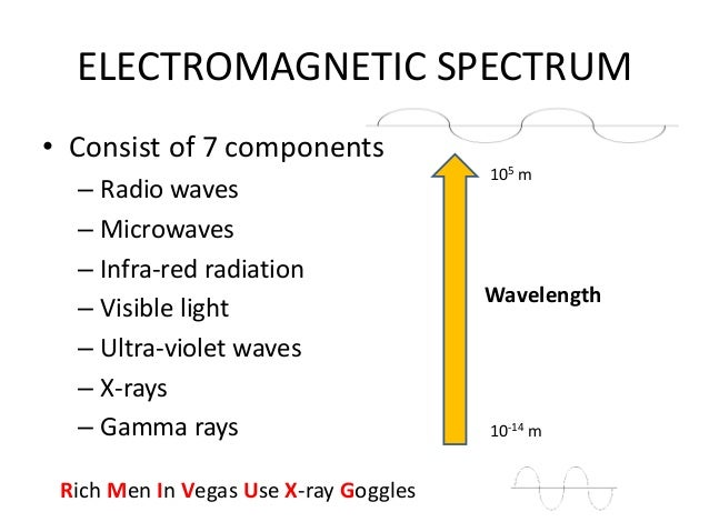 ELECTROMAGNETIC SPECTRUM • Consist of 7 components – Radio waves – Microwaves – Infra-red radiation – Visible light – Ultr...