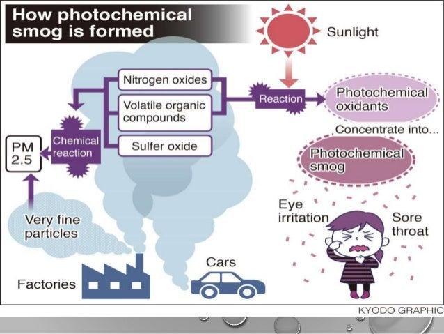 photochemical somog 7 638?cb=1473177496 photochemical somog