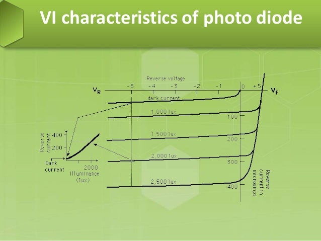 Transistor In A Circuit X further Px Idealmixer Svg furthermore Diode in addition Action Dlattach Attach Image in addition T. on types diode symbol
