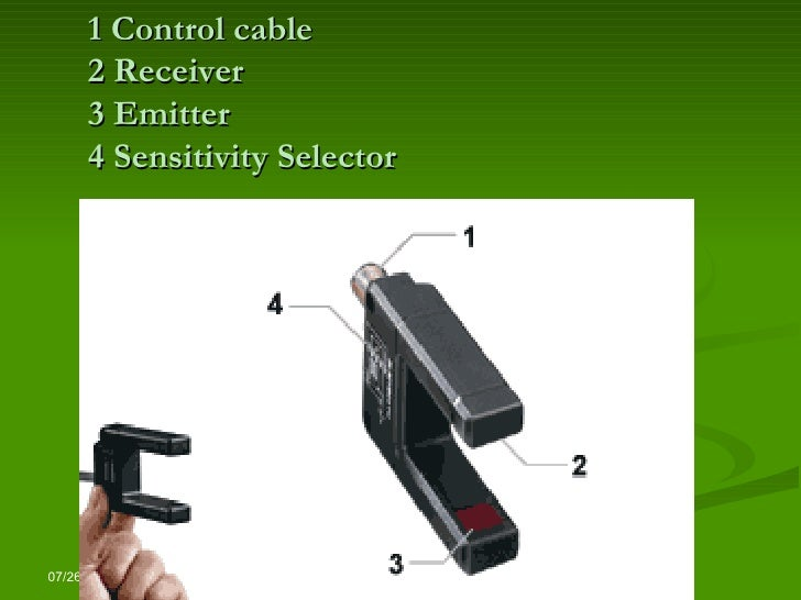 1 Control cable 2 Receiver 3 Emitter 4 Sensitivity Selector