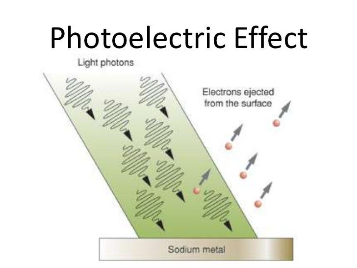 Photoelectric effect ppt.