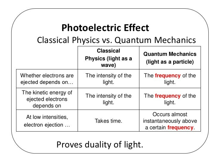 classical physics vs quantum physics essay The mind-brain problem and the measurement paradox of quantum mechanics: should we disentangle them  from the quantum to the classical  quantum physics.