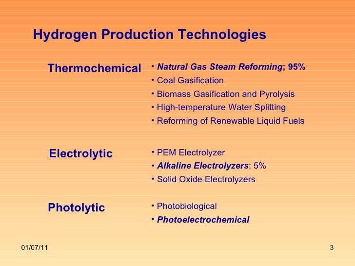 electrochemical production of hydrogen Data obtained from aspen plus v88 (m30 and m31) electrochemistry the hydrogen is electrochemically pumped from the internal chamber to the external chamber.