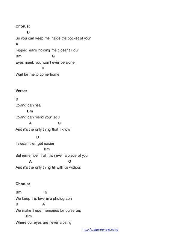 Chord of guitar for the beginner