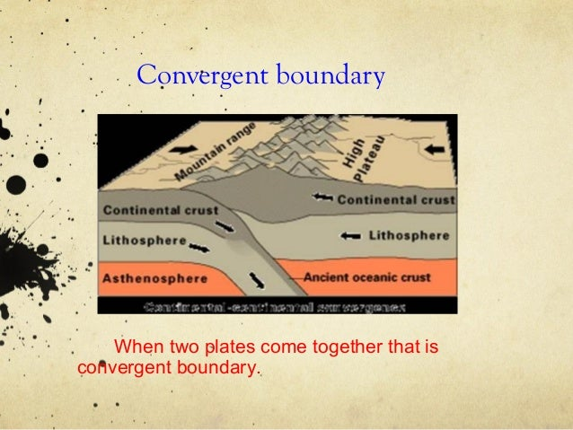 Convergent boundary  When two plates come together that is convergent boundary.