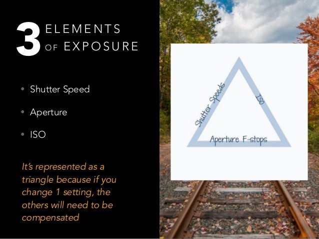 E L E M E N T S O F E X P O S U R E3 • Shutter Speed • Aperture • ISO It's represented as a triangle because if you change...
