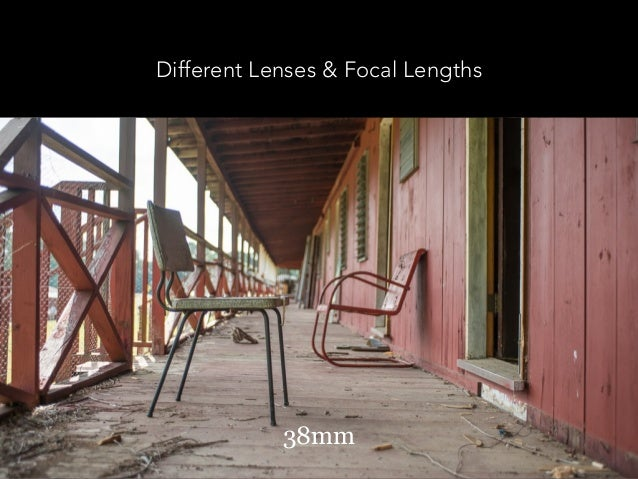 Different Lenses & Focal Lengths 200mm15mm38mm