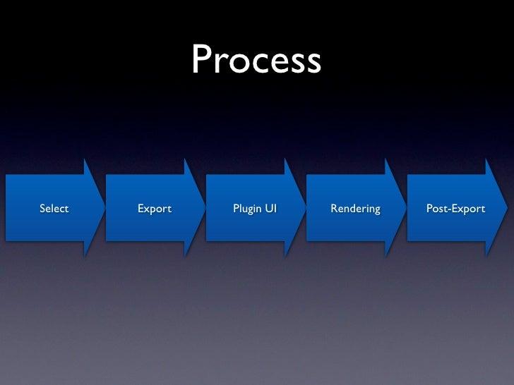 Hierarchical Keywords     Events > Conferences > C4[2] > Craig Hockenberry