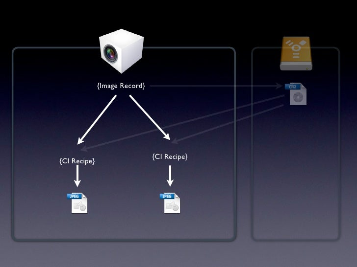 Workflow          •   Version Export to disk   Output