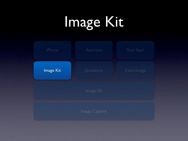 IKImageBrowserView      provides: