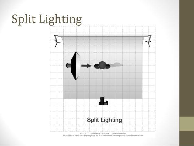 Loop lighting diagram wiring diagram photography essentials 07 lighting light switch wiring diagram loop lighting diagram asfbconference2016 Image collections
