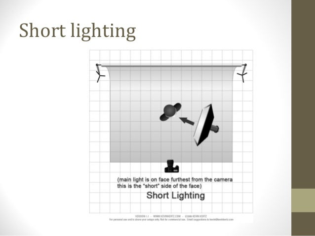 photography essentials 07 lighting rh slideshare net Narrow Lighting Split Lighting