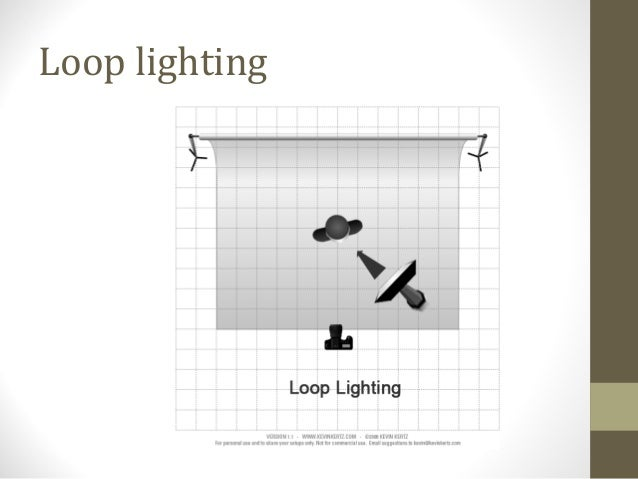 18. Loop lighting  sc 1 st  SlideShare & Photography essentials 07 lighting azcodes.com