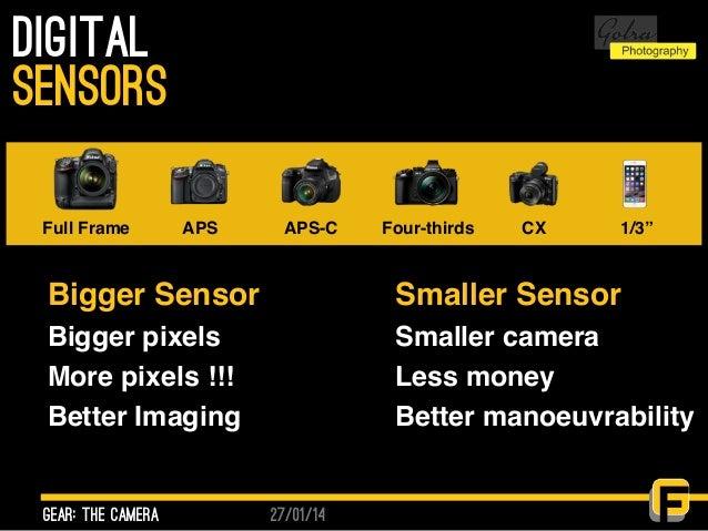 """27/01/14 Digital gear: the camera sensors Full Frame APS APS-C Four-thirds CX 1/3"""" Bigger Sensor Bigger pixels More pixels..."""