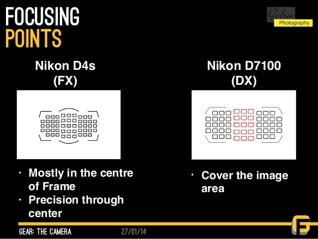 27/01/14 FOCUSing gear: the camera points Nikon D4s (FX) Nikon D7100 (DX) • Cover the image area • Mostly in the centre of...