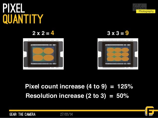 27/01/14 PIxel gear: the camera quantity Pixel count increase (4 to 9) = 125% 2 x 2 = 4 3 x 3 = 9 Resolution increase (2 t...