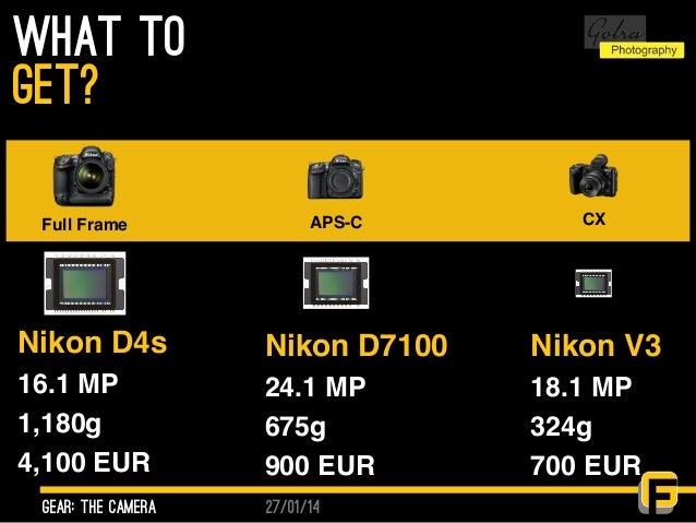 27/01/14 what to gear: the camera get? Full Frame APS-C CX Nikon D4s 16.1 MP 1,180g 4,100 EUR Nikon D7100 24.1 MP 675g 900...