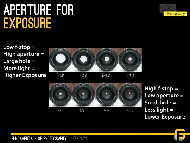 27/01/14 Aperture for fundamentals of photography exposure Low f-stop = High aperture = Large hole = More light = Higher E...