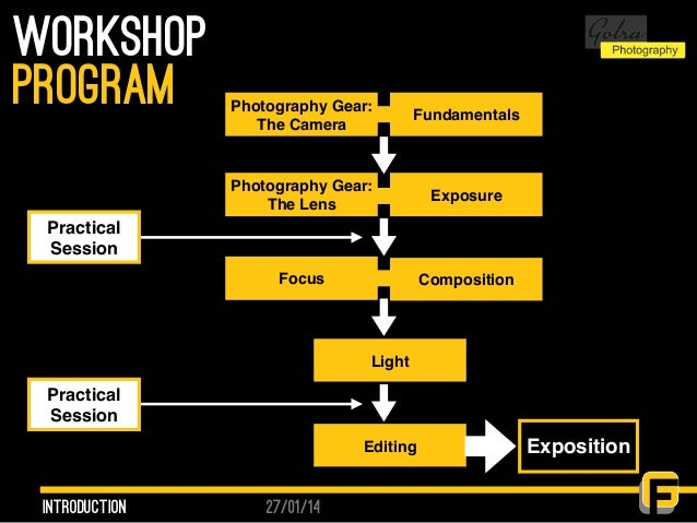 27/01/14 workshop introduction program Photography Gear: The Camera Fundamentals Photography Gear: The Lens Exposure Focus...