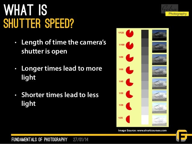 27/01/14 what is • Length of time the camera's shutter is open • Longer times lead to more light • Shorter times lead to l...