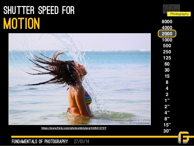 """27/01/14 shutter speed for fundamentals of photography motion 8000 4000 2000 1000 500 250 125 60 30 15 8 4 2 1"""" 2"""" 4"""" 8"""" 1..."""