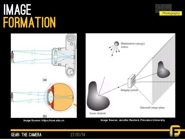 27/01/14 image gear: the camera formation Image Source: https://voer.edu.vn Image Source: Jennifer Rexford, Princeton Univ...