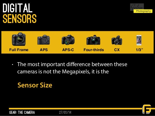 27/01/14 Digital • The most important difference between these cameras is not the Megapixels, it is the Sensor Size gear: t...