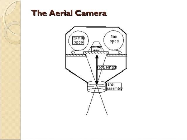 The Aerial CameraThe Camera