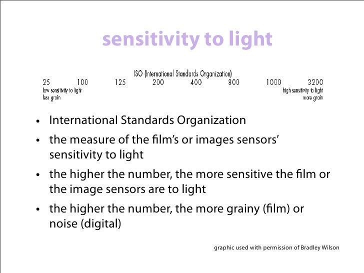 sensitivity to lightusing a higher ISOhelps in low-lightsituations but cancause photos tohave too muchgrain (film) or noise...