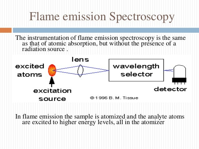 spectrophotometry- atomic absorption and flame emission