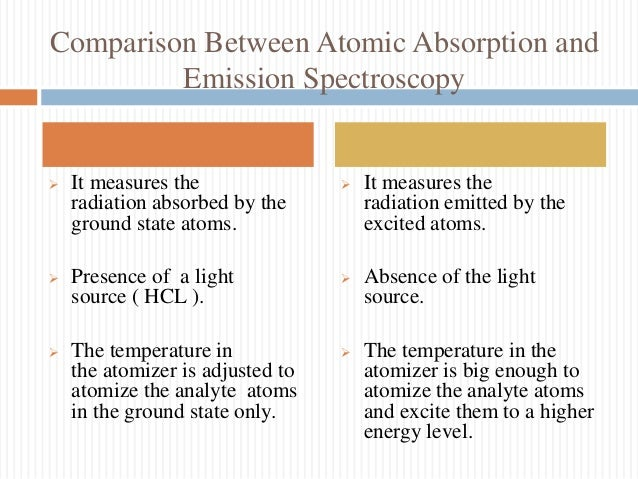 What is the difference between spectroscopy and spectrophotometry UV-visible spectroscopy - National Physical
