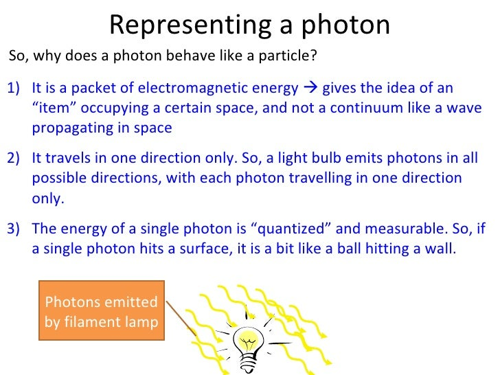 Photon And Energy Levels