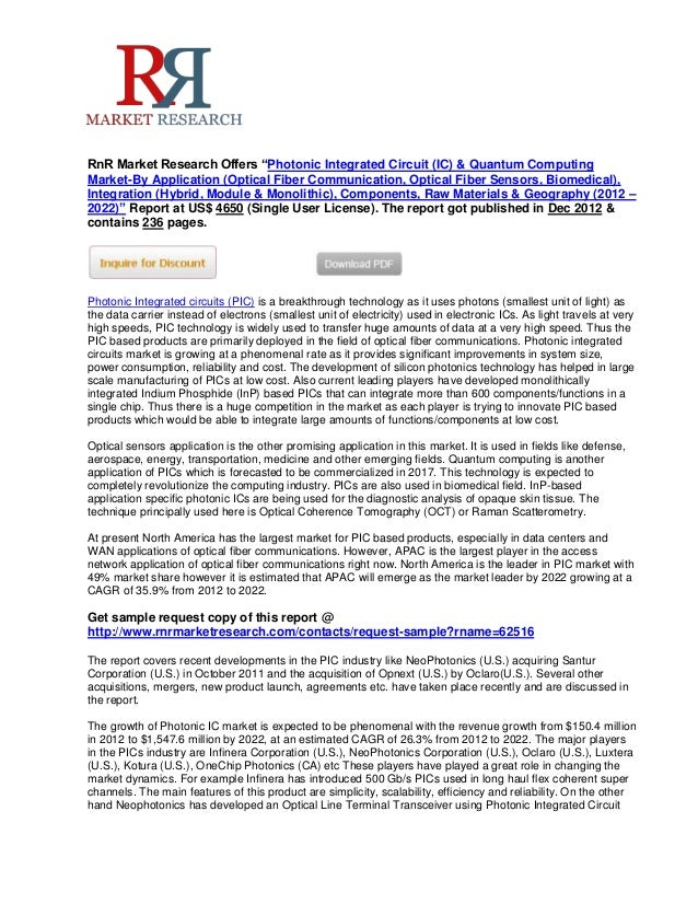 """RnR Market Research Offers """"Photonic Integrated Circuit (IC) & Quantum ComputingMarket-By Application (Optical Fiber Commu..."""