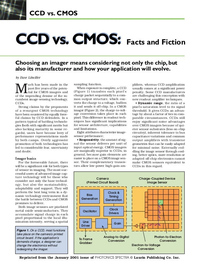 CCD vs. CMOS  CCD vs. CMOS:  Facts and Fiction  Choosing an imager means considering not only the chip, but also its manuf...