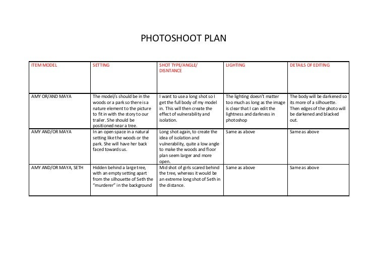 PHOTOSHOOT PLANITEM MODEL              SETTING                           SHOT TYPE/ANGLE/                   LIGHTING      ...