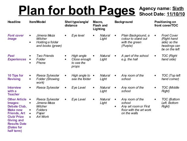 Image Result For How To Plan