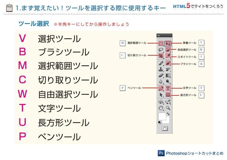 1.まず覚えたい!ツールを選択する際に使用するキーツール選択   ※半角キーにしてから操作しましょうV   選択ツール              M   選択範囲ツール        移動ツール   VB   ブラシツール           ...
