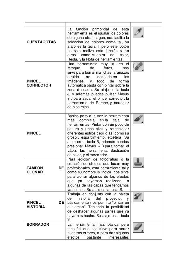 Manual de practicas photoshop - Herramientas de photoshop ...