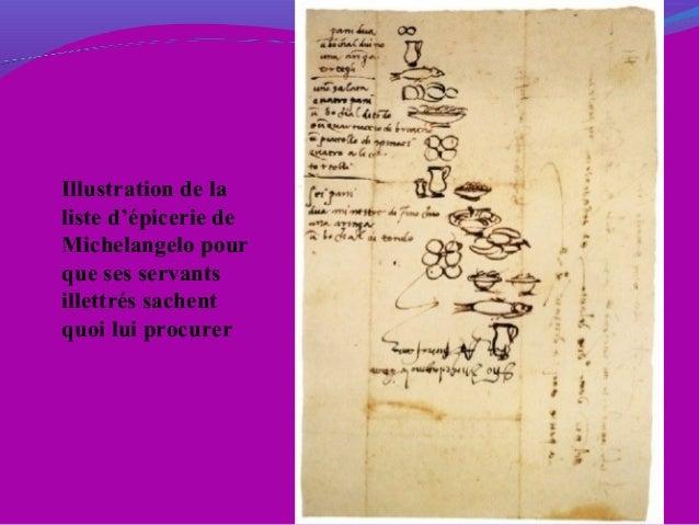 Illustration de la liste d'épicerie de Michelangelo pour que ses servants illettrés sachent quoi lui procurer
