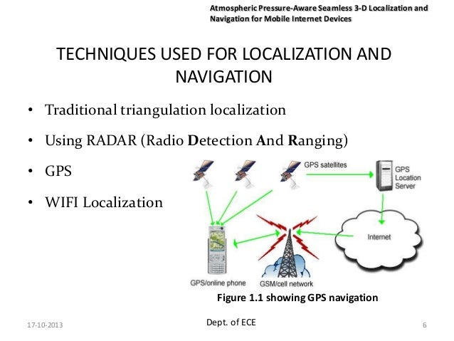 3d Navigation And Localization