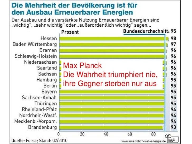 Max PlanckDie Wahrheit triumphiert nie,ihre Gegner sterben nur aus