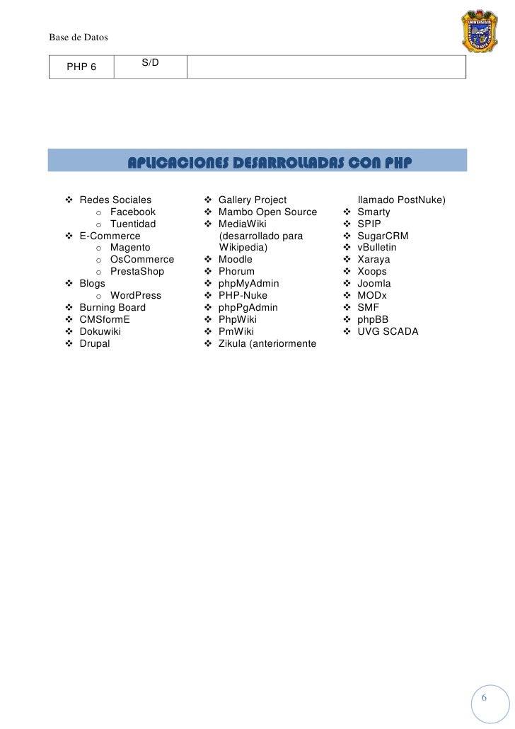 Base de Datos     PHP 6         S/D                     APLICACIONES DESARROLLADAS CON PHP      Redes Sociales       Gal...