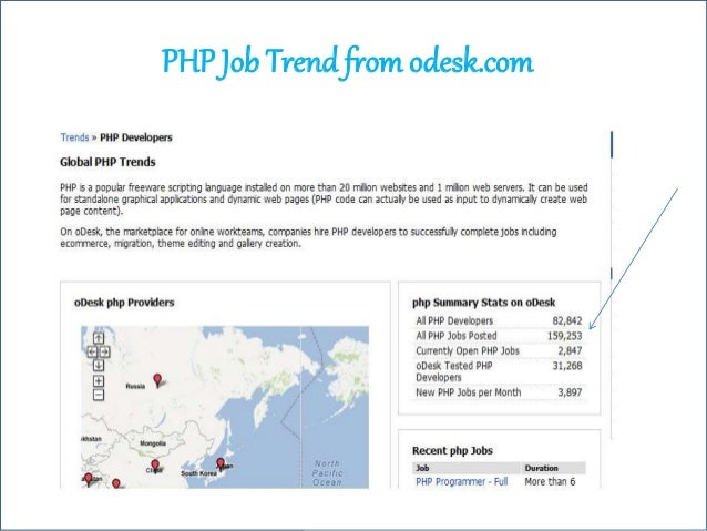 php job trend from odeskcom 11 - Php Mysql Jobs