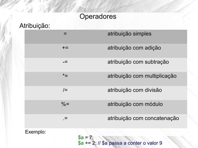 Operadores Atribuição: =  atribuição simples  +=  atribuição com adição  -=  atribuição com subtração  *=  atribuição com ...