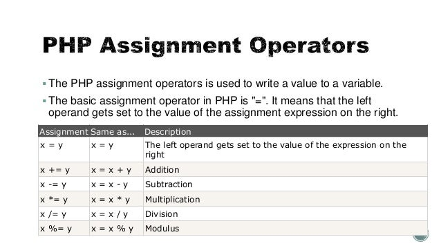 Php assignment operators